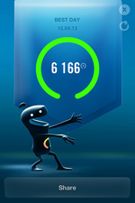 Best Day Nike+ FuelBand