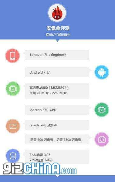"Lenovo K7T ""Kingdom"""