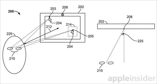 Apple Eye Tracking
