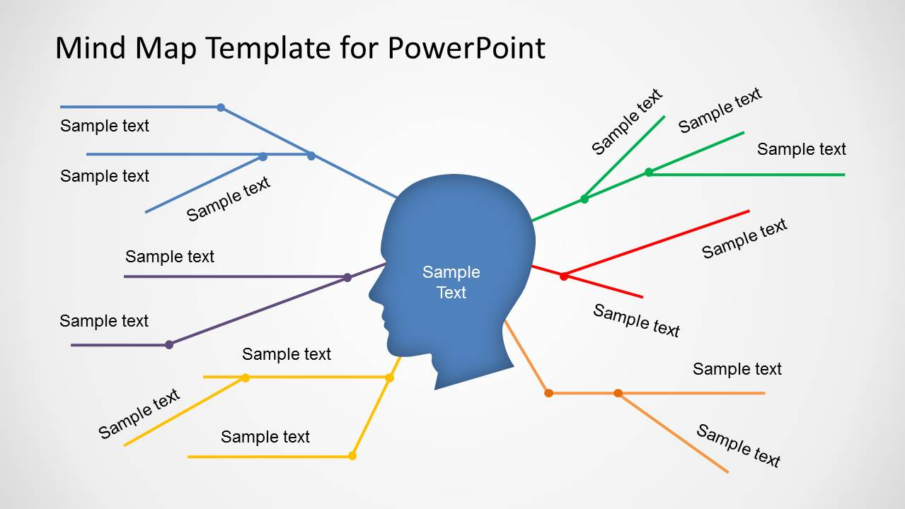 Mind map as presentation tool