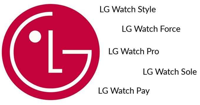 lg-watch-trademarks